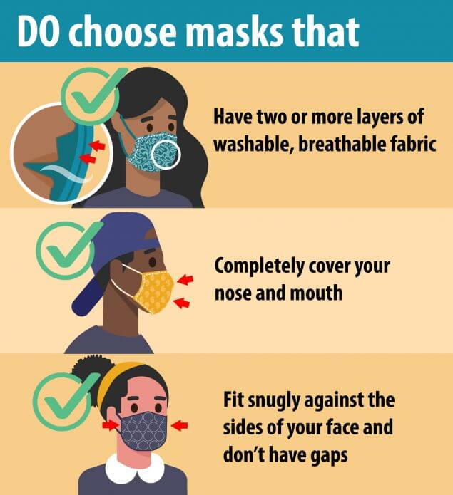 How to wear a mask.